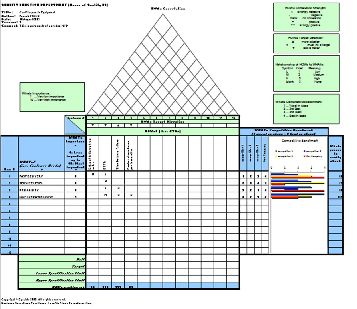 Dmaic Quality Tool Isixsigma