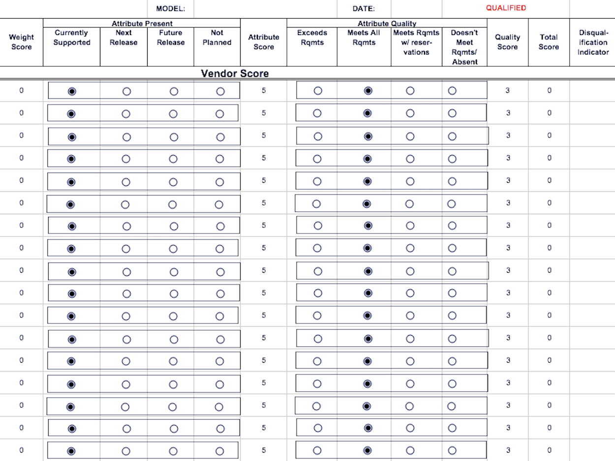 General Acquisition Source Selection Scorecard Isixsigma