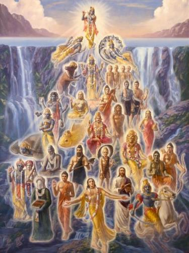 The Supreme Lord and His Incarnations