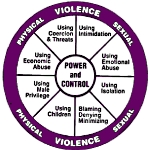 Photo of Domestic Abuse: Not Just a Muslim Problem