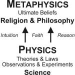 Photo of Islam and Metaphysics
