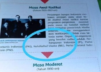 Buku SD. Foto: Times Indonesia