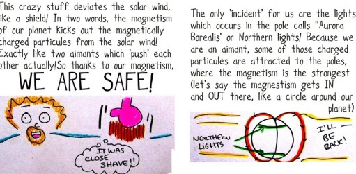 WHAT ARE NORTHERN LIGHTS ARTIC CIRCLE CRAZY AURORA BOREALIS CARTOON EXPLANATION INTERESTING FACTS LEGENDS 1 (7)