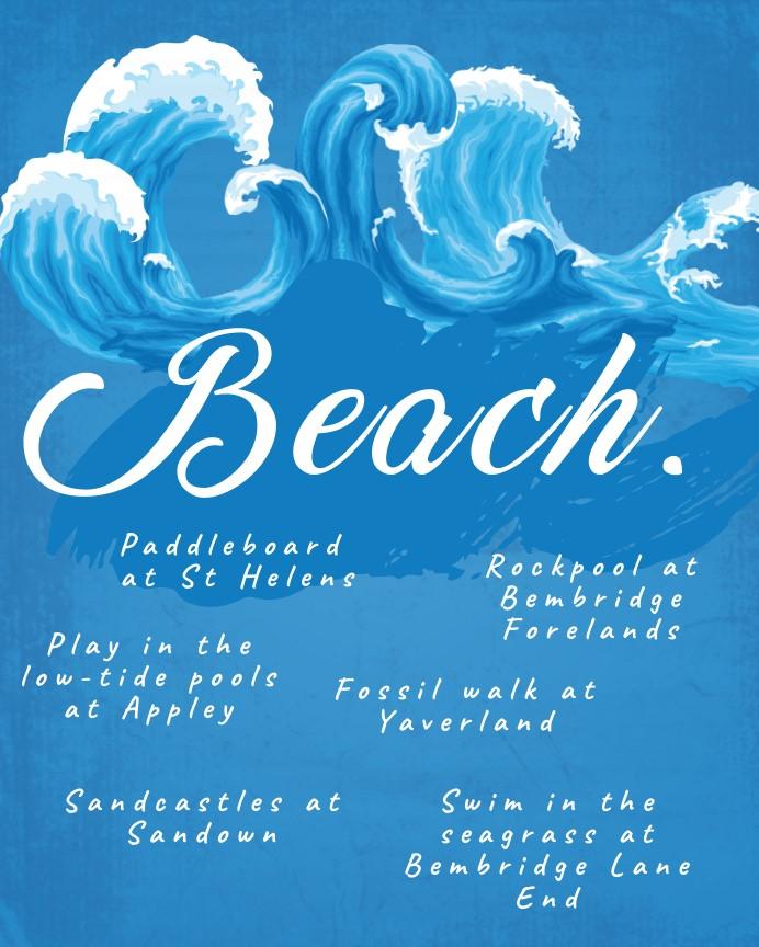 iw beaches
