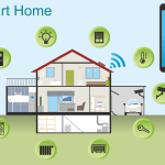smart-home-what-you-need-to-know