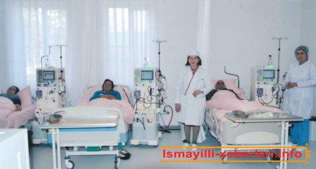 Dializ aparatları quraşdırılıb