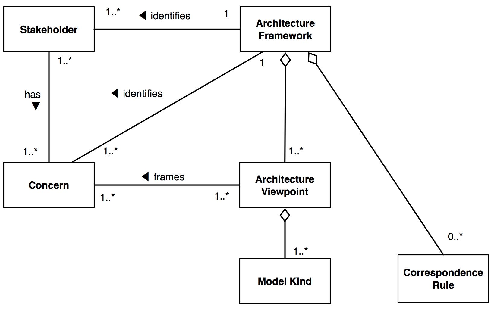 Language Of Description Examples Descriptive Words