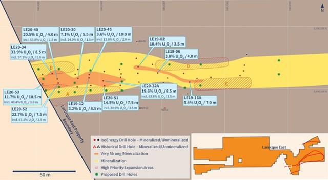 Summer 2020 Hurricane Zone Drilling Plan