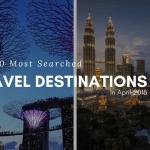 most searched travel destinations