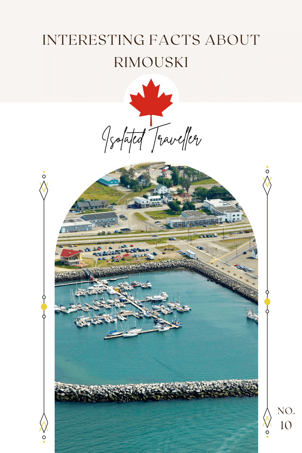 Facts About Rimouski