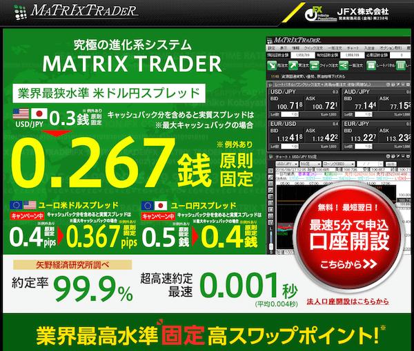 MATRIX TRADERは初心者でも使いやすいFX会社