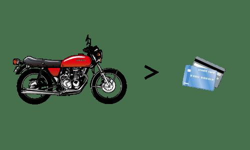 バイク査定額がローンを上回る
