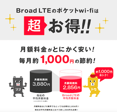 「Broad LTE」他社平均より月平均1000円安い