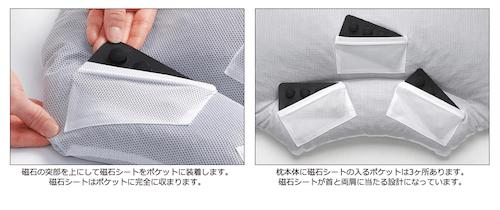 コラントッテピロー MAG-RAマグーラ磁力はポケットにおさまるように配置