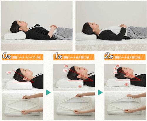 めりーさんの高反発枕は二通りの使用が可能
