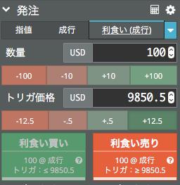 bitMEX利食い