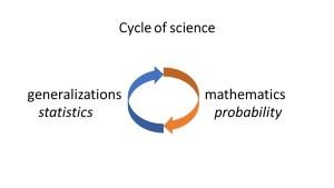 generalizations-mathematics