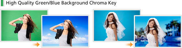 High‐Quality Green/Blue Background Chroma Key