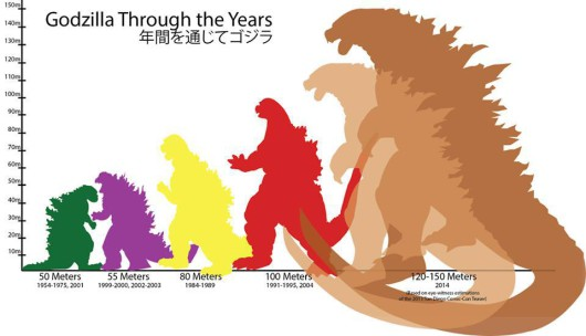 godzilla_sizes