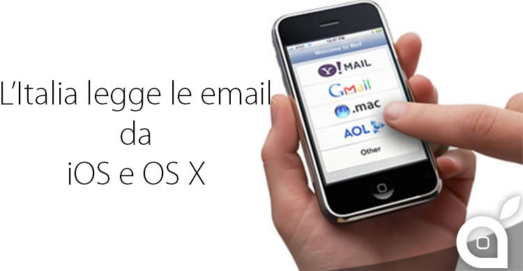 mail apple