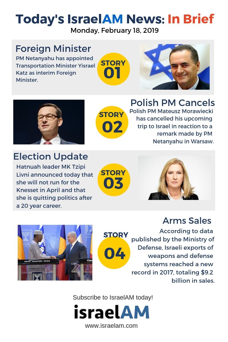 israel news infographic