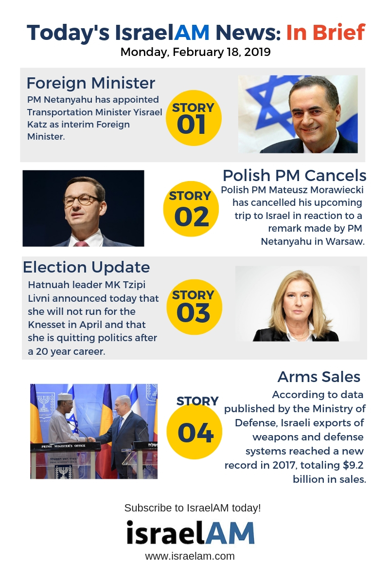israel news infographic