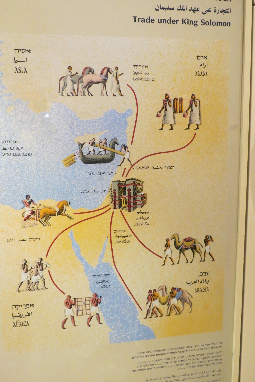 Trade under Solomon