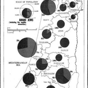 Population distribution Public domain