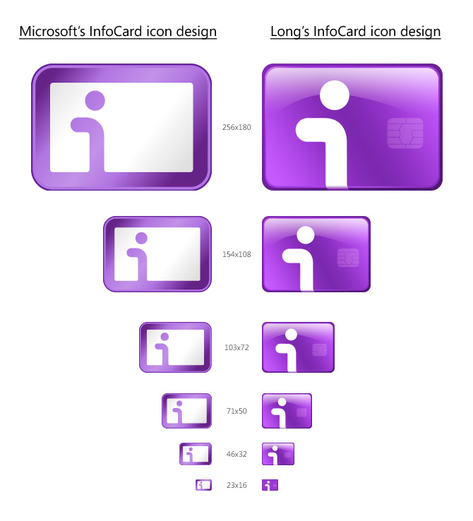Microsoft's InfoCard icon design vs Long's InfoCard icon design