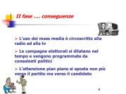 Istituto Fattorello - Elettori o Spettatori ?