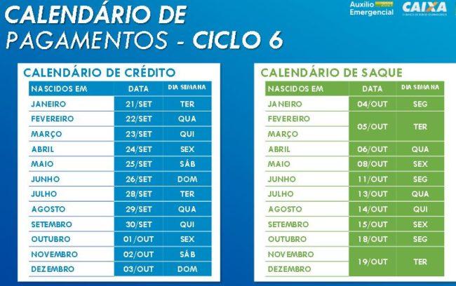 Calendário do auxílio emergencial Ciclo 6