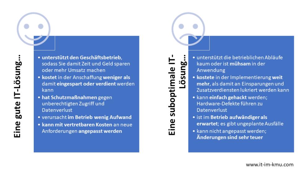 Gut oder schlecht: Relevante Eigenschaften einer IT-Lösung