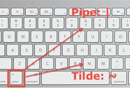 Tilde und Pipe mit einer Mac-Tastatur eingeben