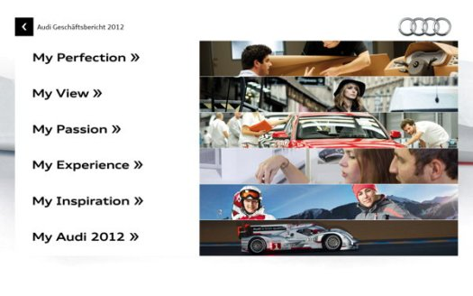 Der Geschäftsbericht ist in sechs Sektionen unterteilt