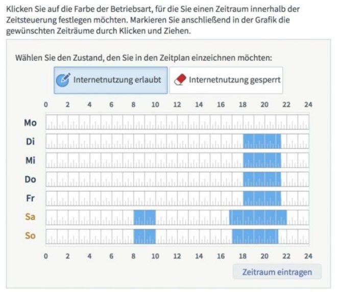 Fritzbox 7430 - Internetzeiten festlegen