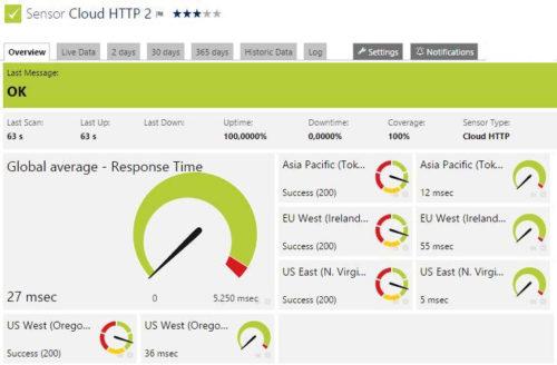 Der Cloud-HTTP-Sensor überwacht sämtliche HTTP-Verbindungen