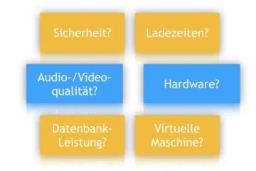 Netzwerk-Monitoring - FAQ