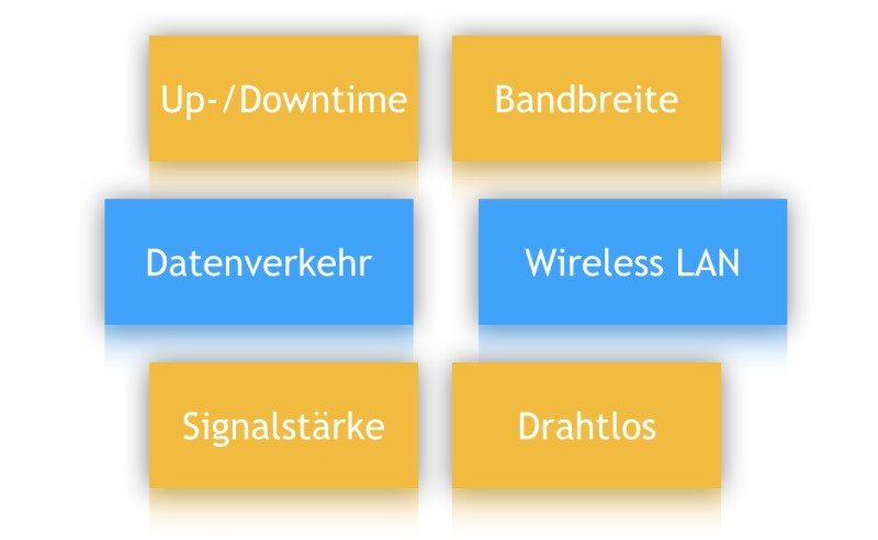 Serie: Wireless LAN per Monitoring-Software im Auge behalten