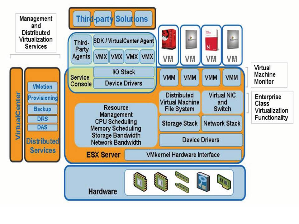 doc] ➤ diagram os windows system internals diagram ebook Operating System Kernel a brief architecture overview of