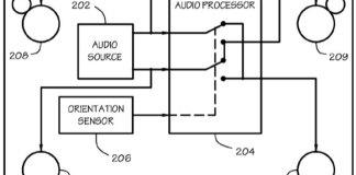 Brevetto per audio dinamico su iPad