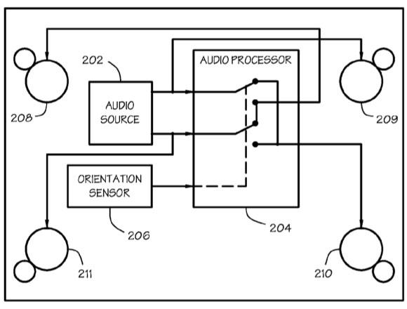 patent 110106 1 Secondo AppleInsider, Apple sta lavorando al supporto di audio dinamico multicanale per iPad e simili