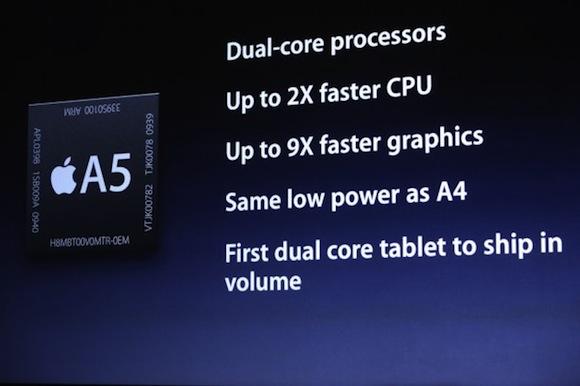 caratteristiche Presentato il nuovo iPad 2: ecco tutte le caratteristiche.