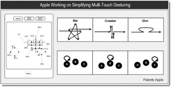 New multitouch gestures Patently Apple 670x340 Apple, nuovi brevetti per nuove gestures