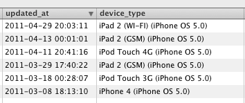 iChat Image987741204 Apple avrebbe iniziato i test di iOS 5 su tutti i dispositivi