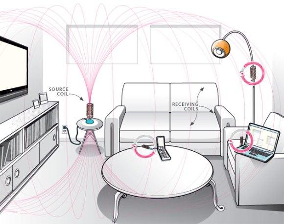 witricity 580x459 Apple sperimenta una nuova tecnologia per ricaricare i device tramite wireless
