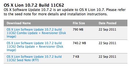 11c62 Apple rilascia OS X Lion 10.7.2 Build 11C62 per gli sviluppatori
