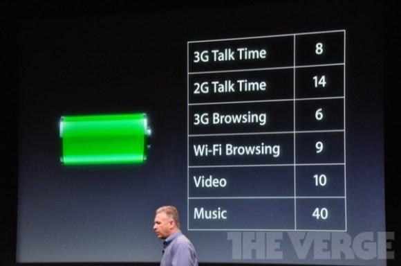 phpuh0p6Rb8ee4261 e7d5 4107 8496 c20ff6e36635 580x384 Il nuovo device di Apple è liPhone 4S