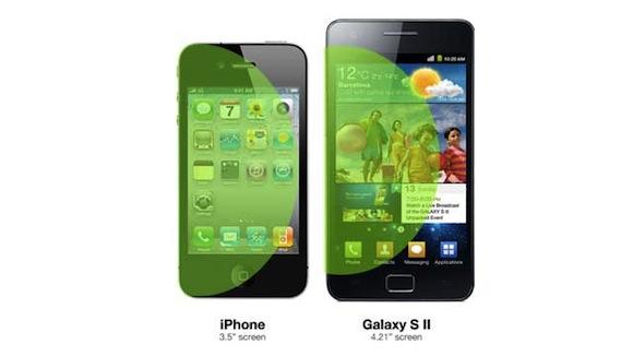schermo iphone Una spiegazione pratica del perché Apple non metterà lo schermo da 4 su iPhone.