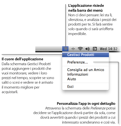 ita 03 Utile  applicazione per Mac: Prices Drop Monitor for Amazon