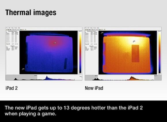 ipad thermal images 1 thumb 598xauto 4319 Il nuovo iPad. E tutto oro ciò che luccica?